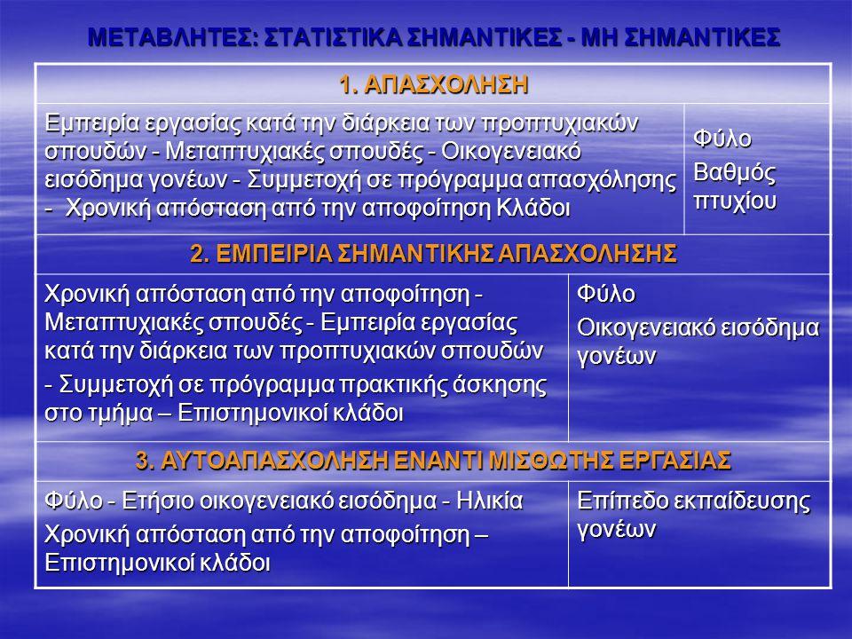 ΜΕΤΑΒΛΗΤΕΣ: ΣΤΑΤΙΣΤΙΚΑ ΣΗΜΑΝΤΙΚΕΣ - ΜΗ ΣΗΜΑΝΤΙΚΕΣ 1.