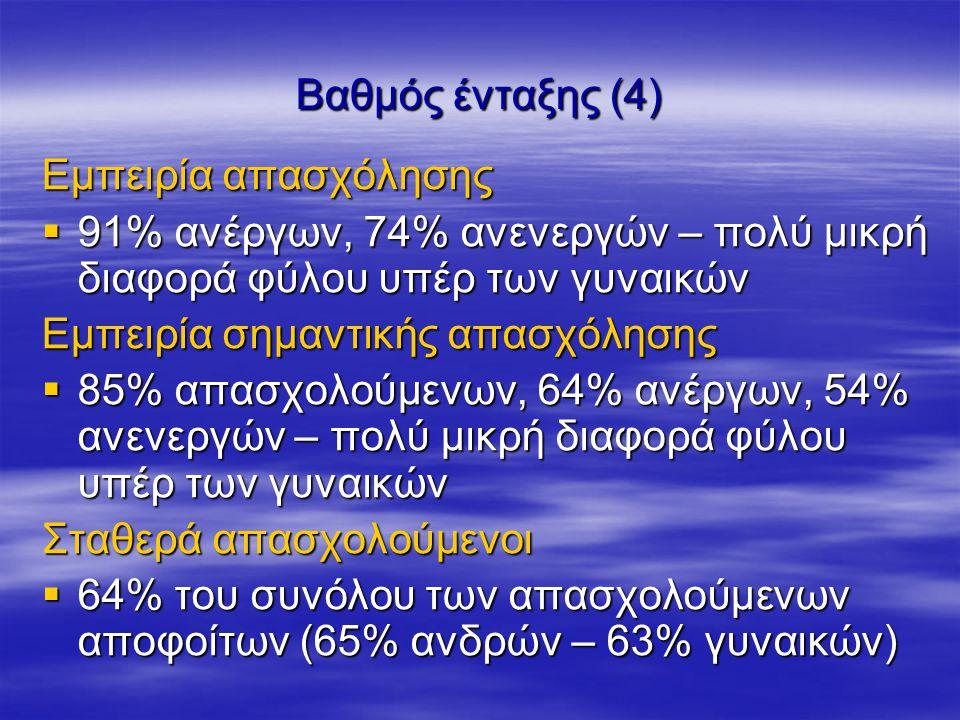Βαθμός ένταξης (5)  Κλάδοι με τα χαμηλότερα ποσοστά σταθερής απασχόλησης: ξένες γλώσσες, ιστορία- αρχαιολογία, ιατρική-οδοντιατρική, φιλολογία- φιλοσοφία, μαθηματικά-φυσική-χημεία, φυσική αγωγή-αθλητισμός  Κλάδοι με τα υψηλότερα ποσοστά σταθερής απασχόλησης: οικιακή οικονομία, διαιτολογία, νοσηλευτική, νομική, κτηνιατρική, φαρμακευτική, επιστήμες διοίκησης, μηχανικοί υπολογιστών-συστημάτων πληροφορικής- επικοινωνιών