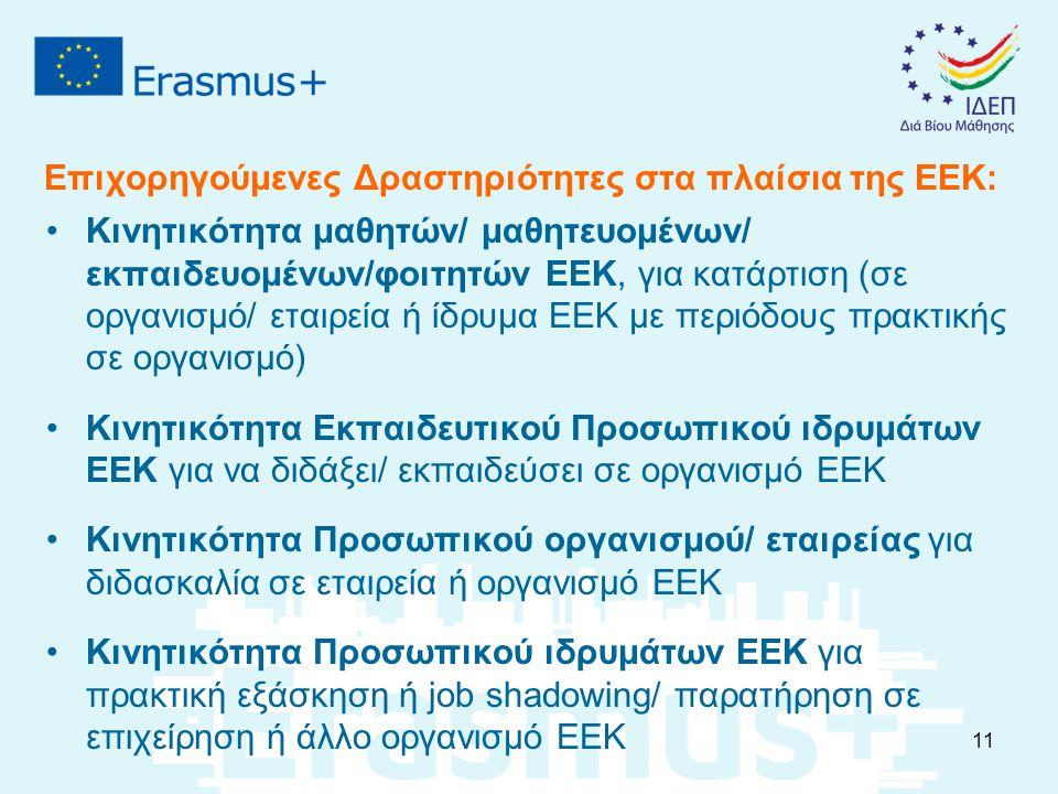 Επιχορηγούμενες Δραστηριότητες στα πλαίσια της ΕΕΚ: Κινητικότητα μαθητών/ μαθητευομένων/ εκπαιδευομένων/φοιτητών ΕΕΚ, για κατάρτιση (σε οργανισμό/ εταιρεία ή ίδρυμα ΕΕΚ με περιόδους πρακτικής σε οργανισμό) Κινητικότητα Εκπαιδευτικού Προσωπικού ιδρυμάτων ΕΕΚ για να διδάξει/ εκπαιδεύσει σε οργανισμό ΕΕΚ Κινητικότητα Προσωπικού οργανισμού/ εταιρείας για διδασκαλία σε εταιρεία ή οργανισμό ΕΕΚ Κινητικότητα Προσωπικού ιδρυμάτων ΕΕΚ για πρακτική εξάσκηση ή job shadowing/ παρατήρηση σε επιχείρηση ή άλλο οργανισμό ΕΕΚ 11