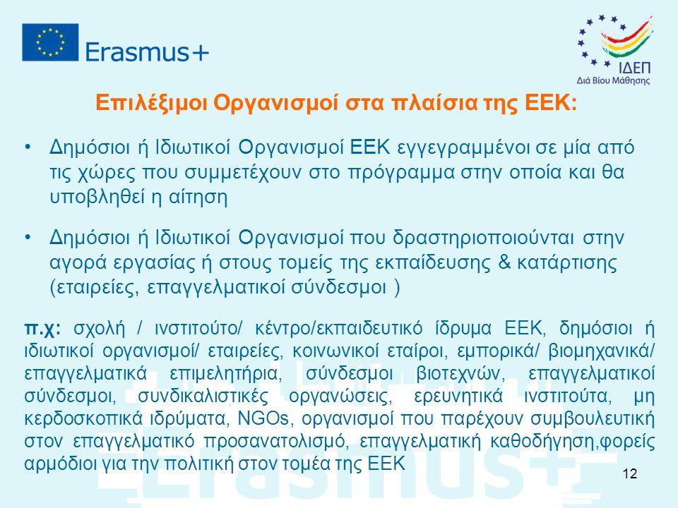 Επιλέξιμοι Οργανισμοί στα πλαίσια της ΕΕΚ: Δημόσιοι ή Ιδιωτικοί Οργανισμοί ΕΕΚ εγγεγραμμένοι σε μία από τις χώρες που συμμετέχουν στο πρόγραμμα στην οποία και θα υποβληθεί η αίτηση Δημόσιοι ή Ιδιωτικοί Οργανισμοί που δραστηριοποιούνται στην αγορά εργασίας ή στους τομείς της εκπαίδευσης & κατάρτισης (εταιρείες, επαγγελματικοί σύνδεσμοι ) π.χ: σχολή / ινστιτούτο/ κέντρο/εκπαιδευτικό ίδρυμα ΕΕΚ, δημόσιοι ή ιδιωτικοί οργανισμοί/ εταιρείες, κοινωνικοί εταίροι, εμπορικά/ βιομηχανικά/ επαγγελματικά επιμελητήρια, σύνδεσμοι βιοτεχνών, επαγγελματικοί σύνδεσμοι, συνδικαλιστικές οργανώσεις, ερευνητικά ινστιτούτα, μη κερδοσκοπικά ιδρύματα, NGOs, οργανισμοί που παρέχουν συμβουλευτική στον επαγγελματικό προσανατολισμό, επαγγελματική καθοδήγηση,φορείς αρμόδιοι για την πολιτική στον τομέα της ΕΕΚ 12