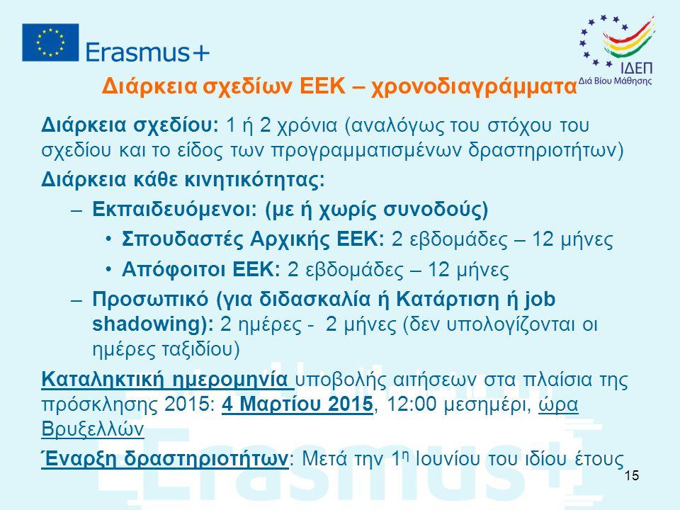 Διάρκεια σχεδίων ΕΕΚ – χρονοδιαγράμματα Διάρκεια σχεδίου: 1 ή 2 χρόνια (αναλόγως του στόχου του σχεδίου και το είδος των προγραμματισμένων δραστηριοτήτων) Διάρκεια κάθε κινητικότητας: –Εκπαιδευόμενοι: (με ή χωρίς συνοδούς) Σπουδαστές Αρχικής ΕΕΚ: 2 εβδομάδες – 12 μήνες Απόφοιτοι ΕΕΚ: 2 εβδομάδες – 12 μήνες –Προσωπικό (για διδασκαλία ή Κατάρτιση ή job shadowing): 2 ημέρες - 2 μήνες (δεν υπολογίζονται οι ημέρες ταξιδίου) Καταληκτική ημερομηνία υποβολής αιτήσεων στα πλαίσια της πρόσκλησης 2015: 4 Μαρτίου 2015, 12:00 μεσημέρι, ώρα Βρυξελλών Έναρξη δραστηριοτήτων: Μετά την 1 η Ιουνίου του ιδίου έτους 15
