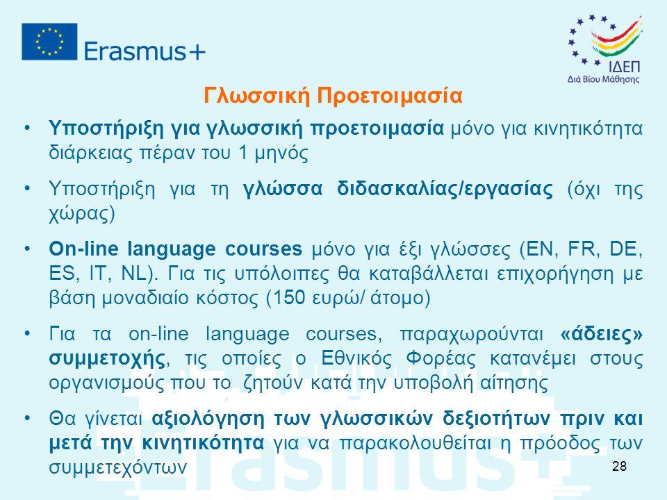 Γλωσσική Προετοιμασία Υποστήριξη για γλωσσική προετοιμασία μόνο για κινητικότητα διάρκειας πέραν του 1 μηνός Υποστήριξη για τη γλώσσα διδασκαλίας/εργασίας (όχι της χώρας) On-line language courses μόνο για έξι γλώσσες (EN, FR, DE, ES, IT, NL).
