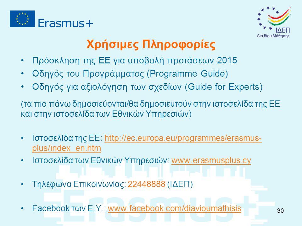 Χρήσιμες Πληροφορίες Πρόσκληση της ΕΕ για υποβολή προτάσεων 2015 Οδηγός του Προγράμματος (Programme Guide) Οδηγός για αξιολόγηση των σχεδίων (Guide for Experts) (τα πιο πάνω δημοσιεύονται/θα δημοσιευτούν στην ιστοσελίδα της ΕΕ και στην ιστοσελίδα των Εθνικών Υπηρεσιών) Ιστοσελίδα της ΕΕ: http://ec.europa.eu/programmes/erasmus- plus/index_en.htmhttp://ec.europa.eu/programmes/erasmus- plus/index_en.htm Ιστοσελίδα των Εθνικών Υπηρεσιών: www.erasmusplus.cywww.erasmusplus.cy Τηλέφωνα Επικοινωνίας: 22448888 (ΙΔΕΠ) Facebook των Ε.Υ.: www.facebook.com/diavioumathisiswww.facebook.com/diavioumathisis 30