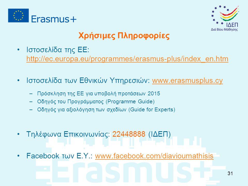 Χρήσιμες Πληροφορίες Ιστοσελίδα της ΕΕ: http://ec.europa.eu/programmes/erasmus-plus/index_en.htm http://ec.europa.eu/programmes/erasmus-plus/index_en.htm Ιστοσελίδα των Εθνικών Υπηρεσιών: www.erasmusplus.cywww.erasmusplus.cy –Πρόσκληση της ΕΕ για υποβολή προτάσεων 2015 –Οδηγός του Προγράμματος (Programme Guide) –Οδηγός για αξιολόγηση των σχεδίων (Guide for Experts) Τηλέφωνα Επικοινωνίας: 22448888 (ΙΔΕΠ) Facebook των Ε.Υ.: www.facebook.com/diavioumathisiswww.facebook.com/diavioumathisis 31