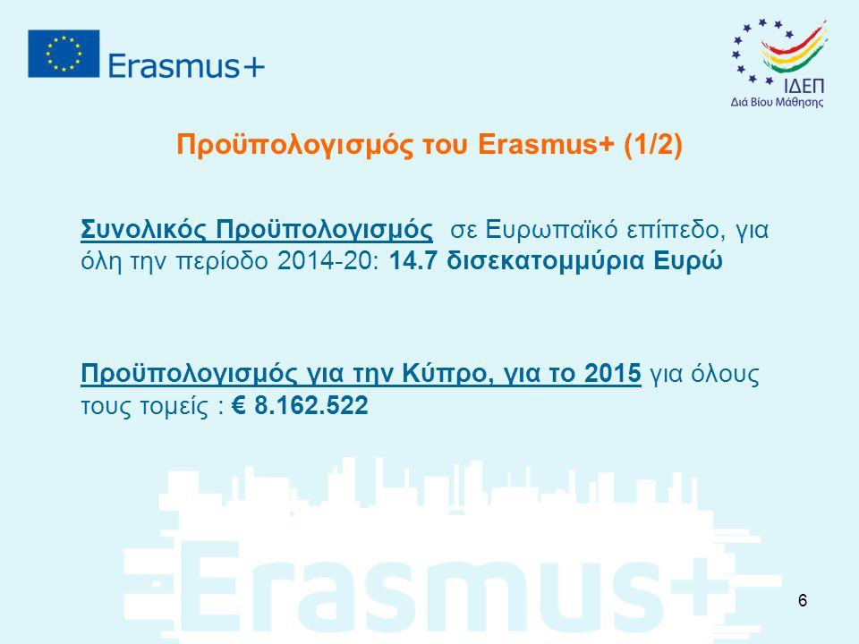 Προϋπολογισμός του Erasmus+ (1/2) Συνολικός Προϋπολογισμός σε Ευρωπαϊκό επίπεδο, για όλη την περίοδο 2014-20: 14.7 δισεκατομμύρια Ευρώ Προϋπολογισμός