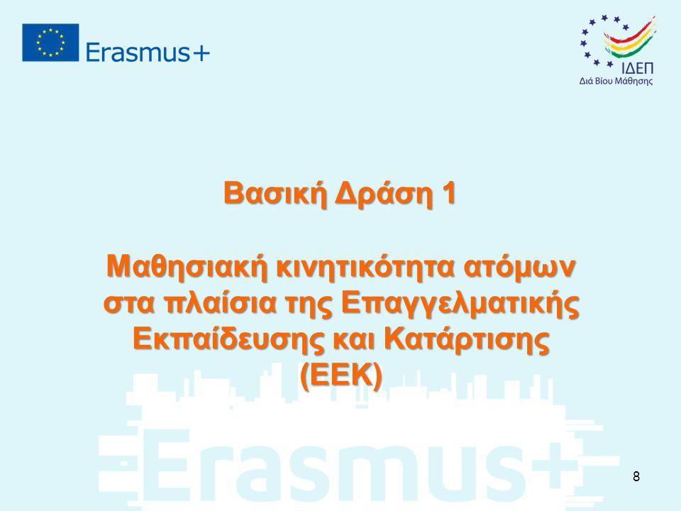 Διασφάλιση της ποιότητας της Κινητικότητα Υποβολή και εφαρμογή του Ευρωπαϊκού Σχεδίου Ανάπτυξης στα πλαίσια της αίτησης Πρόνοιες για πλήρη αναγνώριση των αποτελεσμάτων της Εκπαίδευσης και Κατάρτισης της κινητικότητας (Συμφωνίες Εκμάθησης, Europass certificate, ECVET όπου εφαρμόζεται) Υποβολή αίτησης για απόκτηση του Χάρτη Erasmus+ στα πλαίσια της ΕΕΚ για διαπίστευση ιδρυμάτων/οργανισμών, που θα δικαιούνται να υποβάλλουν απλοποιημένη αίτηση συμμετοχής (υποβολή αίτησης για Charter μέσα στο 2015 και υποβολή απλοποιημένης αίτησης από το 2016) 29