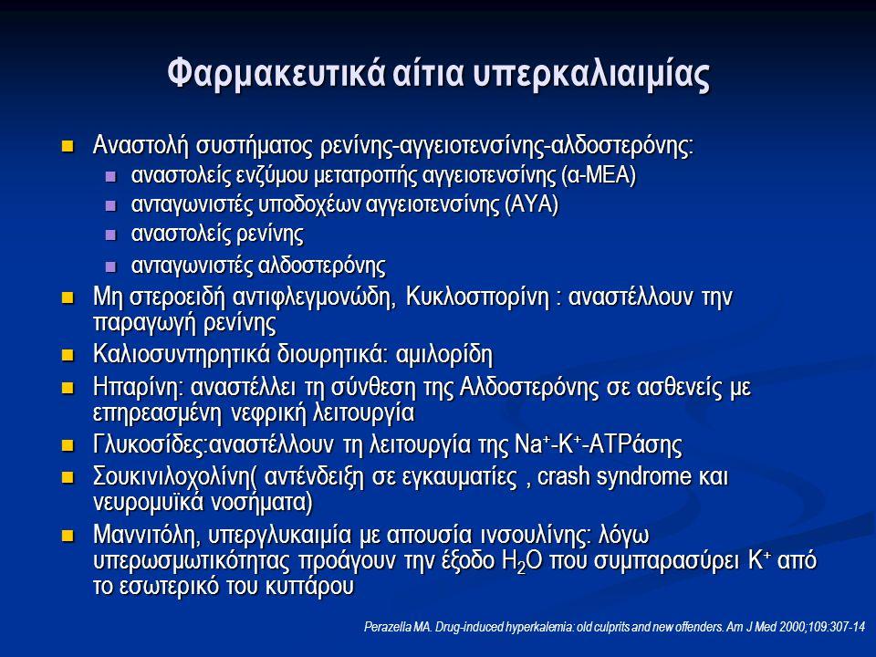 Φαρμακευτικά αίτια υπερκαλιαιμίας Αναστολή συστήματος ρενίνης-αγγειοτενσίνης-αλδοστερόνης: Αναστολή συστήματος ρενίνης-αγγειοτενσίνης-αλδοστερόνης: αναστολείς ενζύμου μετατροπής αγγειοτενσίνης (α-ΜΕΑ) αναστολείς ενζύμου μετατροπής αγγειοτενσίνης (α-ΜΕΑ) ανταγωνιστές υποδοχέων αγγειοτενσίνης (ΑΥΑ) ανταγωνιστές υποδοχέων αγγειοτενσίνης (ΑΥΑ) αναστολείς ρενίνης αναστολείς ρενίνης ανταγωνιστές αλδοστερόνης ανταγωνιστές αλδοστερόνης Μη στεροειδή αντιφλεγμονώδη, Κυκλοσπορίνη : αναστέλλουν την παραγωγή ρενίνης Μη στεροειδή αντιφλεγμονώδη, Κυκλοσπορίνη : αναστέλλουν την παραγωγή ρενίνης Καλιοσυντηρητικά διουρητικά: αμιλορίδη Καλιοσυντηρητικά διουρητικά: αμιλορίδη Ηπαρίνη: αναστέλλει τη σύνθεση της Αλδοστερόνης σε ασθενείς με επηρεασμένη νεφρική λειτουργία Ηπαρίνη: αναστέλλει τη σύνθεση της Αλδοστερόνης σε ασθενείς με επηρεασμένη νεφρική λειτουργία Γλυκοσίδες:αναστέλλουν τη λειτουργία της Νa + -K + -ATPάσης Γλυκοσίδες:αναστέλλουν τη λειτουργία της Νa + -K + -ATPάσης Σουκινιλοχολίνη( αντένδειξη σε εγκαυματίες, crash syndrome και νευρομυϊκά νοσήματα) Σουκινιλοχολίνη( αντένδειξη σε εγκαυματίες, crash syndrome και νευρομυϊκά νοσήματα) Μαννιτόλη, υπεργλυκαιμία με απουσία ινσουλίνης: λόγω υπερωσμωτικότητας προάγουν την έξοδο Η 2 Ο που συμπαρασύρει Κ + από το εσωτερικό του κυττάρου Μαννιτόλη, υπεργλυκαιμία με απουσία ινσουλίνης: λόγω υπερωσμωτικότητας προάγουν την έξοδο Η 2 Ο που συμπαρασύρει Κ + από το εσωτερικό του κυττάρου Perazella MA.