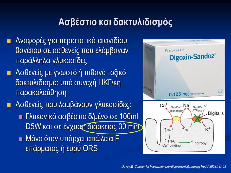 Aσβέστιο και δακτυλιδισμός Αναφορές για περιστατικά αιφνιδίου θανάτου σε ασθενείς που ελάμβαναν παράλληλα γλυκοσίδες Αναφορές για περιστατικά αιφνιδίου θανάτου σε ασθενείς που ελάμβαναν παράλληλα γλυκοσίδες Ασθενείς με γνωστό ή πιθανό τοξικό δακτυλιδισμό: υπό συνεχή ΗΚΓ/κη παρακολούθηση Ασθενείς με γνωστό ή πιθανό τοξικό δακτυλιδισμό: υπό συνεχή ΗΚΓ/κη παρακολούθηση Ασθενείς που λαμβάνουν γλυκοσίδες: Ασθενείς που λαμβάνουν γλυκοσίδες: Γλυκονικό ασβέστιο δ/μένο σε 100ml D5W και σε έγχυση διάρκειας 30 min Γλυκονικό ασβέστιο δ/μένο σε 100ml D5W και σε έγχυση διάρκειας 30 min Μόνο όταν υπάρχει απώλεια Ρ επάρματος ή ευρύ QRS Μόνο όταν υπάρχει απώλεια Ρ επάρματος ή ευρύ QRS Davey M.