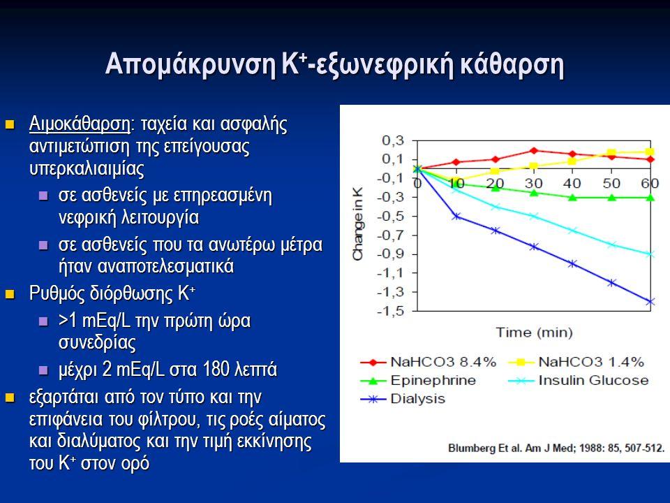 Απομάκρυνση Κ + -εξωνεφρική κάθαρση Αιμοκάθαρση: ταχεία και ασφαλής αντιμετώπιση της επείγουσας υπερκαλιαιμίας Αιμοκάθαρση: ταχεία και ασφαλής αντιμετώπιση της επείγουσας υπερκαλιαιμίας σε ασθενείς με επηρεασμένη νεφρική λειτουργία σε ασθενείς με επηρεασμένη νεφρική λειτουργία σε ασθενείς που τα ανωτέρω μέτρα ήταν αναποτελεσματικά σε ασθενείς που τα ανωτέρω μέτρα ήταν αναποτελεσματικά Ρυθμός διόρθωσης Κ + Ρυθμός διόρθωσης Κ + >1 mEq/L την πρώτη ώρα συνεδρίας >1 mEq/L την πρώτη ώρα συνεδρίας μέχρι 2 mEq/L στα 180 λεπτά μέχρι 2 mEq/L στα 180 λεπτά εξαρτάται από τον τύπο και την επιφάνεια του φίλτρου, τις ροές αίματος και διαλύματος και την τιμή εκκίνησης του Κ + στον ορό εξαρτάται από τον τύπο και την επιφάνεια του φίλτρου, τις ροές αίματος και διαλύματος και την τιμή εκκίνησης του Κ + στον ορό