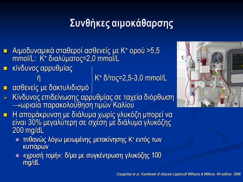 Συνθήκες αιμοκάθαρσης Αιμοδυναμικά σταθεροί ασθενείς με Κ + ορού >5,5 mmol/L: Κ + διαλύματος=2,0 mmol/L Αιμοδυναμικά σταθεροί ασθενείς με Κ + ορού >5,5 mmol/L: Κ + διαλύματος=2,0 mmol/L κίνδυνος αρρυθμίας κίνδυνος αρρυθμίας ή Κ + δ/τος=2,5-3,0 mmol/L ή Κ + δ/τος=2,5-3,0 mmol/L ασθενείς με δακτυλιδισμό ασθενείς με δακτυλιδισμό  Κίνδυνος επιδείνωσης αρρυθμίας σε ταχεία διόρθωση →ωριαία παρακολούθηση τιμών Καλίου Η απομάκρυνση με διάλυμα χωρίς γλυκόζη μπορεί να είναι 30% μεγαλύτερη σε σχέση με διάλυμα γλυκόζης 200 mg/dL Η απομάκρυνση με διάλυμα χωρίς γλυκόζη μπορεί να είναι 30% μεγαλύτερη σε σχέση με διάλυμα γλυκόζης 200 mg/dL πιθανώς λόγω μειωμένης μετακίνησης Κ + εντός των κυττάρων πιθανώς λόγω μειωμένης μετακίνησης Κ + εντός των κυττάρων «χρυσή τομή»: δ/μα με συγκέντρωση γλυκόζης 100 mg/dL «χρυσή τομή»: δ/μα με συγκέντρωση γλυκόζης 100 mg/dL Daugirdas et al.
