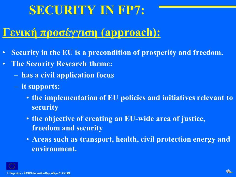 Γ. Πάγκαλος – PASR Ιnformation Day, Αθήνα 31-03-2006 SECURITY IN FP7: Γενική προσέγγιση (approach): Security in the EU is a precondition of prosperity