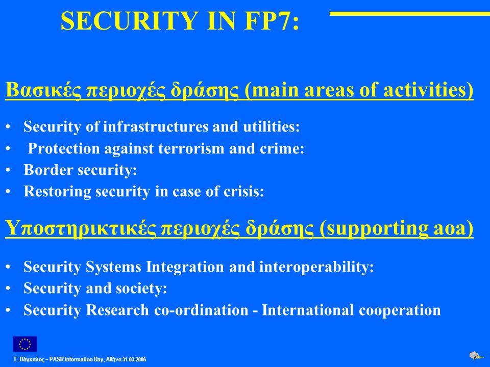 Γ. Πάγκαλος – PASR Ιnformation Day, Αθήνα 31-03-2006 Βασικές περιοχές δράσης (main areas of activities) Security of infrastructures and utilities: Pro