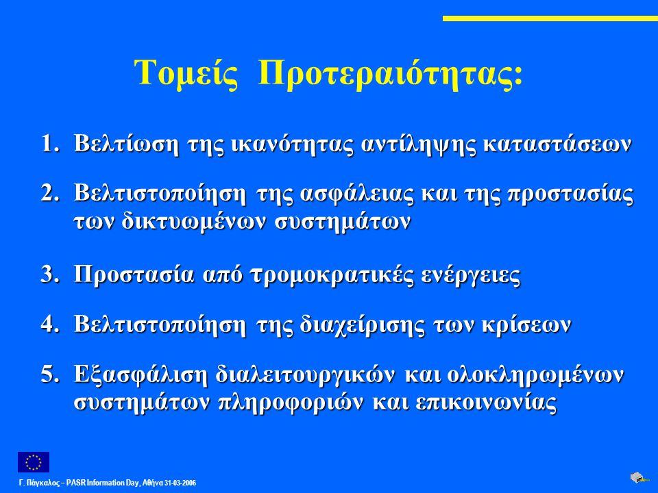 Γ. Πάγκαλος – PASR Ιnformation Day, Αθήνα 31-03-2006 Τομείς Προτεραιότητας: 1.Βελτίωση της ικανότητας αντίληψης καταστάσεων 2.Βελτιστοποίηση της ασφάλ