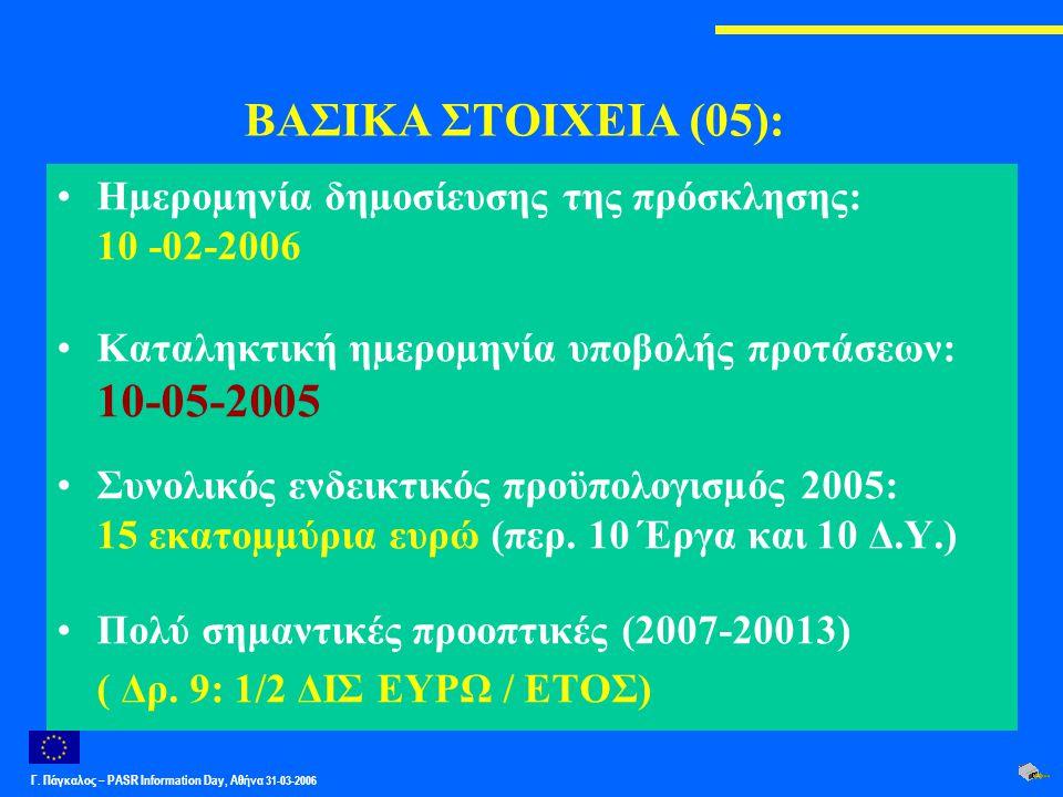 Γ. Πάγκαλος – PASR Ιnformation Day, Αθήνα 31-03-2006 ΒΑΣΙΚΑ ΣΤΟΙΧΕΙΑ (05): Ηµεροµηνία δηµοσίευσης της πρόσκλησης: 10 -02-2006 Καταληκτική ηµεροµηνία υ