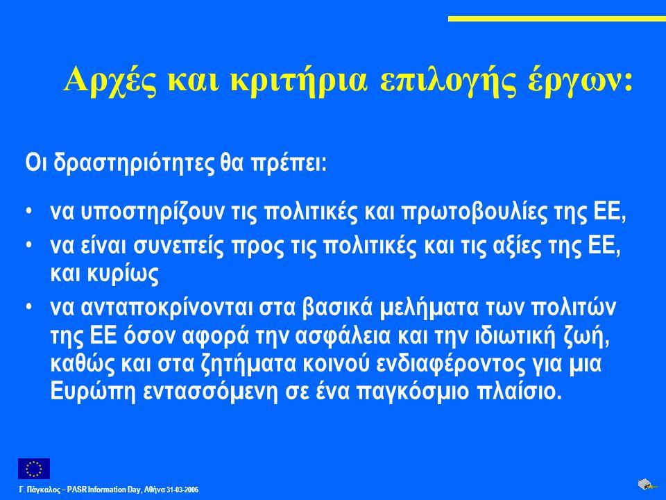 Γ. Πάγκαλος – PASR Ιnformation Day, Αθήνα 31-03-2006 Αρχές και κριτήρια επιλογής έργων: Οι δραστηριότητες θα πρέπει: να υποστηρίζουν τις πολιτικές και