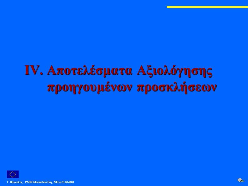 Γ. Πάγκαλος – PASR Ιnformation Day, Αθήνα 31-03-2006 IV. Αποτελέσματα Αξιολόγησης προηγουμένων προσκλήσεων
