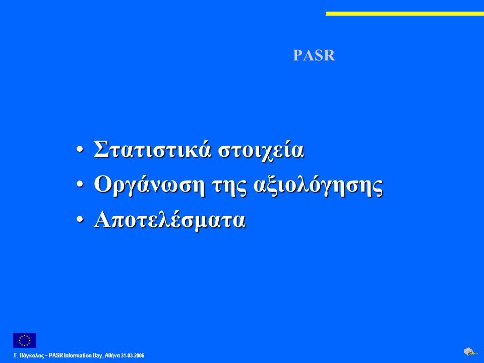 Γ. Πάγκαλος – PASR Ιnformation Day, Αθήνα 31-03-2006 PASR Στατιστικά στοιχείαΣτατιστικά στοιχεία Οργάνωση της αξιολόγησηςΟργάνωση της αξιολόγησης Αποτ