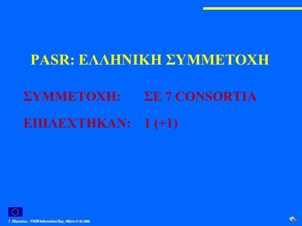 Γ. Πάγκαλος – PASR Ιnformation Day, Αθήνα 31-03-2006 PASR: ΕΛΛΗΝΙΚΗ ΣΥΜΜΕΤΟΧΗ ΣΥΜΜΕΤΟΧΗ: ΣΕ 7 CONSORTIA ΕΠΙΛΕΧΤΗΚΑΝ: 1 (+1)
