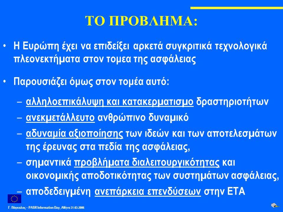 Γ. Πάγκαλος – PASR Ιnformation Day, Αθήνα 31-03-2006 ΤΟ ΠΡΟΒΛΗΜΑ: Η Ευρώπη έχει να επιδείξει αρκετά συγκριτικά τεχνολογικά πλεονεκτήµατα στον τομεα τη