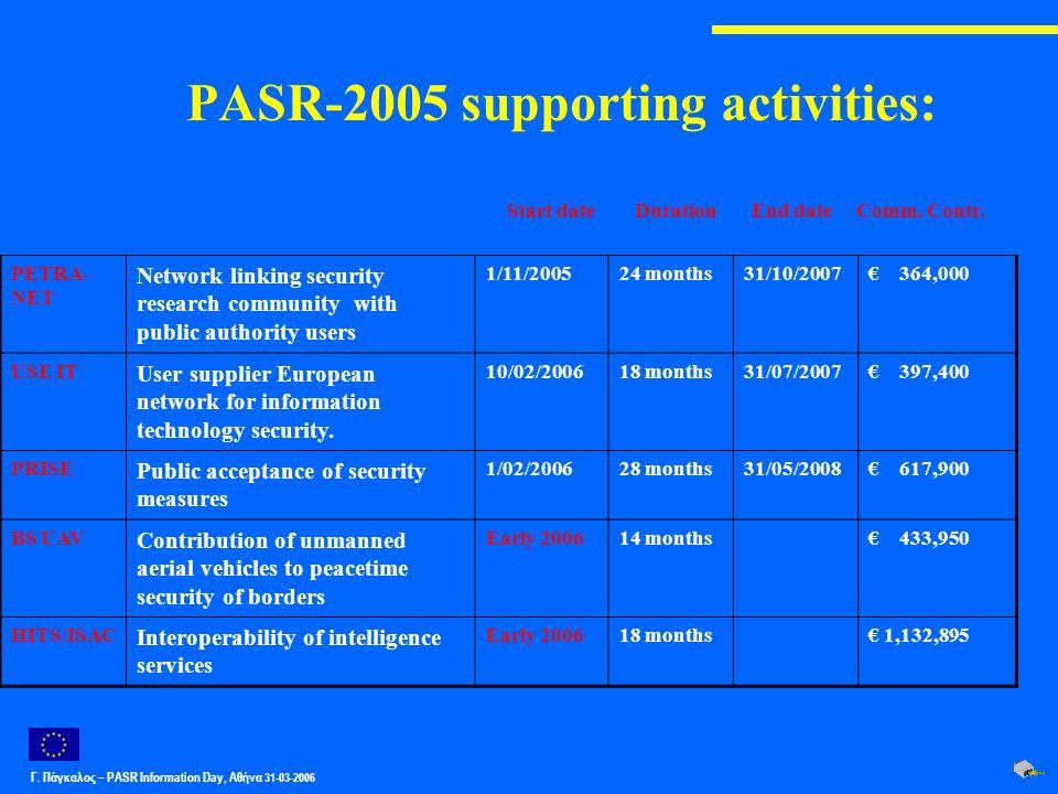 Γ. Πάγκαλος – PASR Ιnformation Day, Αθήνα 31-03-2006 PASR-2005 supporting activities: PETRA- NET Network linking security research community with publ