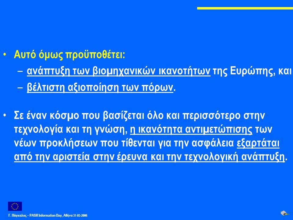 Γ. Πάγκαλος – PASR Ιnformation Day, Αθήνα 31-03-2006 Αυτό όμως προϋποθέτει: – ανάπτυξη των βιοµηχανικών ικανοτήτων της Ευρώπης, και – βέλτιστη αξιοποί