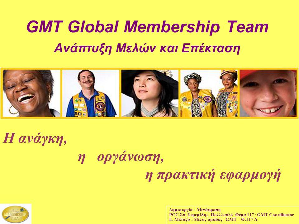 GMT Global Membership Team Ανάπτυξη Μελών και Επέκταση Η ανάγκη, η οργάνωση, η πρακτική εφαρμογή Δημιουργία – Μετάφραση PCC Σπ.