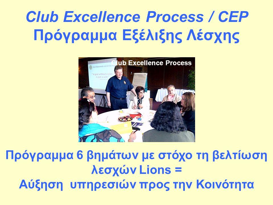 Club Excellence Process / CEP Πρόγραμμα Εξέλιξης Λέσχης Club Excellence Process Πρόγραμμα 6 βημάτων με στόχο τη βελτίωση λεσχών Lions = Αύξηση υπηρεσιών προς την Κοινότητα