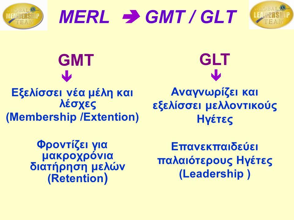 MERL  GMT / GLT GMT  Εξελίσσει νέα μέλη και λέσχες (Membership /Extention) Φροντίζει για μακροχρόνια διατήρηση μελών (Retention ) GLT  Αναγνωρίζει και εξελίσσει μελλοντικούς Ηγέτες Επανεκπαιδεύει παλαιότερους Ηγέτες (Leadership )