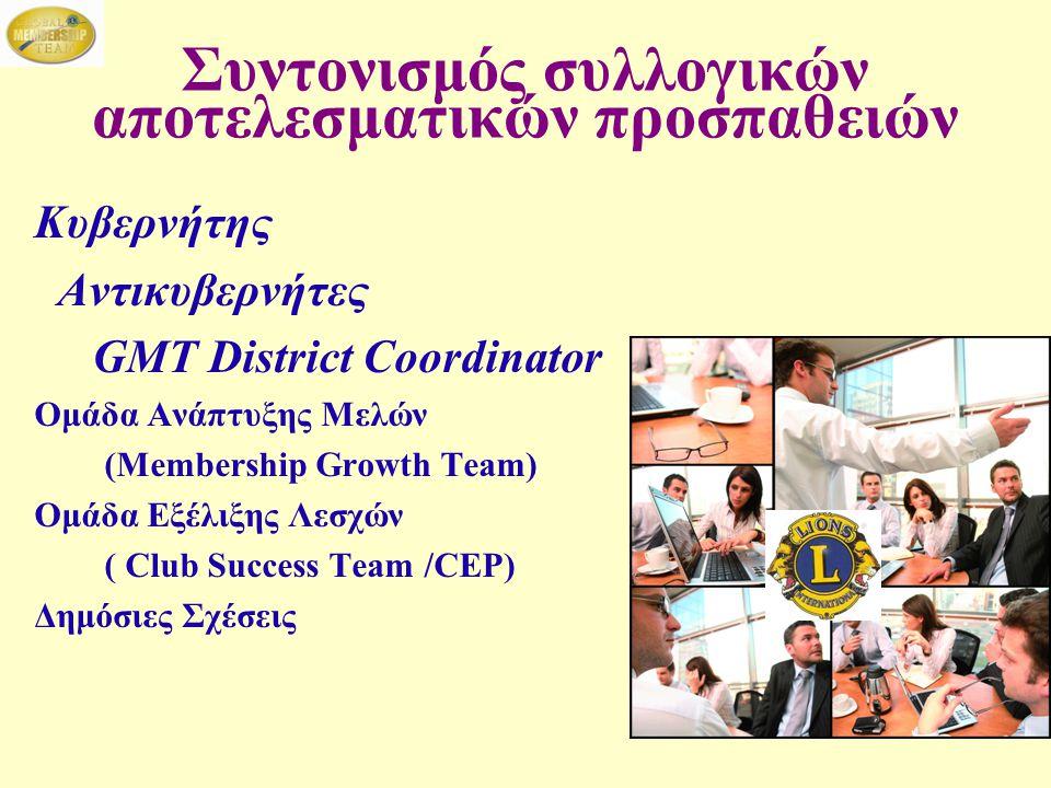 Συντονισμός συλλογικών αποτελεσματικών προσπαθειών Κυβερνήτης Αντικυβερνήτες GMT District Coordinator Ομάδα Ανάπτυξης Μελών (Membership Growth Team) Ομάδα Εξέλιξης Λεσχών ( Club Success Team /CEP) Δημόσιες Σχέσεις