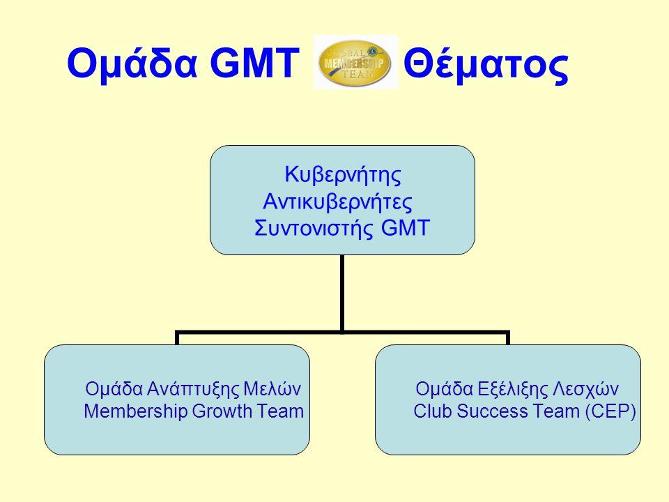 Ομάδα GMT Θέματος Κυβερνήτης Αντικυβερνήτες Συντονιστής GMT Ομάδα Ανάπτυξης Μελών Membership Growth Team Ομάδα Εξέλιξης Λεσχών Club Success Team (CEP)