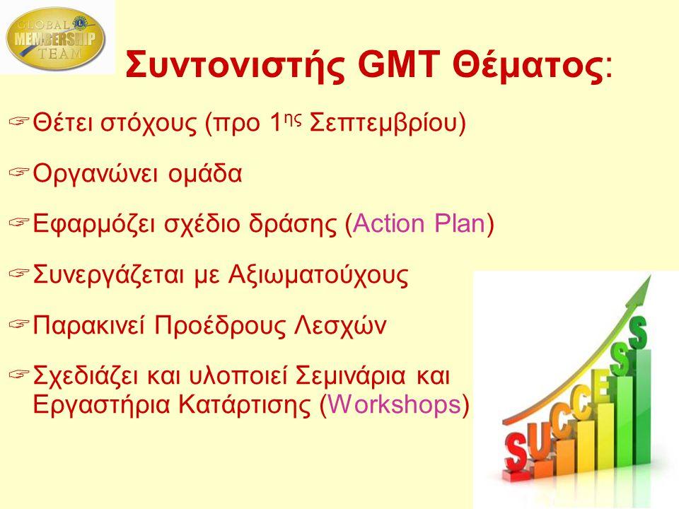 Συντονιστής GMT Θέματος:  Θέτει στόχους (προ 1 ης Σεπτεμβρίου)  Οργανώνει ομάδα  Εφαρμόζει σχέδιο δράσης (Action Plan)  Συνεργάζεται με Αξιωματούχους  Παρακινεί Προέδρους Λεσχών  Σχεδιάζει και υλοποιεί Σεμινάρια και Εργαστήρια Κατάρτισης (Workshops)