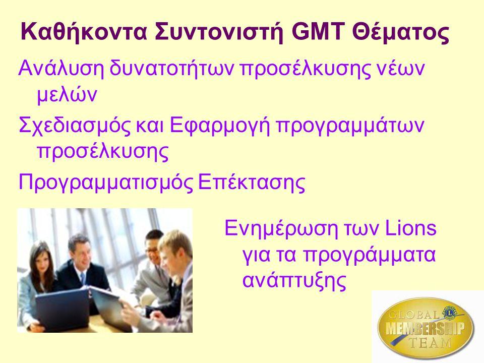 Υποστήριξη του Certified Guiding Lion Ενθάρρυνση συμμετοχής στο πρόγραμμα CEP Εκπαίδευση Lions για ανασυγκρότηση Λεσχών Καθήκοντα Συντονιστή GMT Θέματος Αξιοποίηση Ερωτηματολογίων Διεθνών Lions π.χ «How are your Ratings .