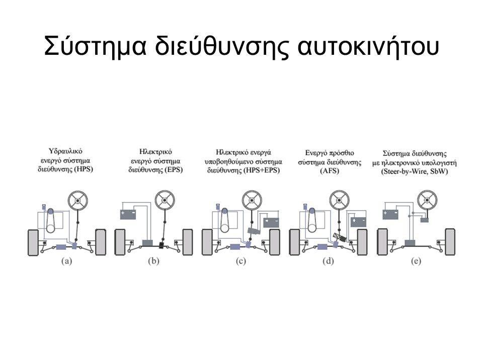 Σύστημα διεύθυνσης αυτοκινήτου