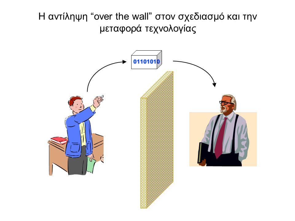 Η αντίληψη over the wall στον σχεδιασμό και την μεταφορά τεχνολογίας