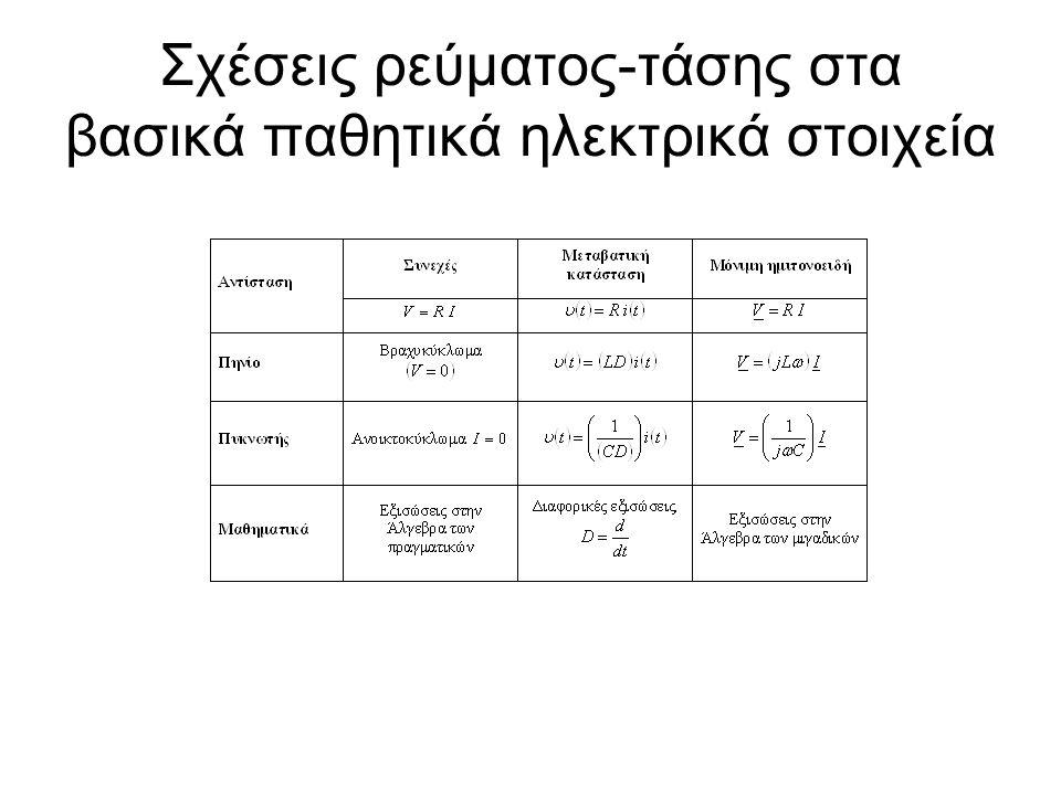 Σχέσεις ρεύματος-τάσης στα βασικά παθητικά ηλεκτρικά στοιχεία