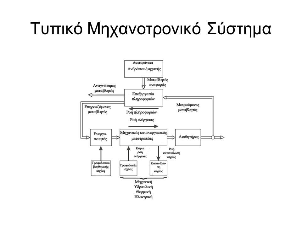 Τυπικό Μηχανοτρονικό Σύστημα