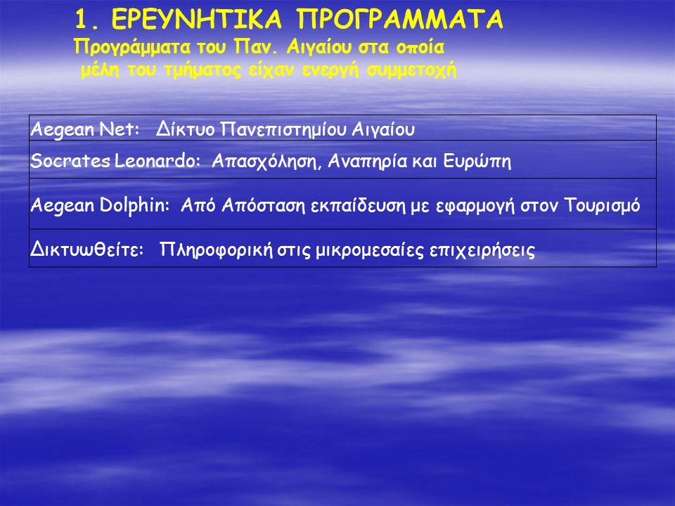 Aegean Net: Δίκτυο Πανεπιστημίου Αιγαίου Socrates Leonardo: Απασχόληση, Αναπηρία και Ευρώπη Aegean Dolphin: Από Απόσταση εκπαίδευση με εφαρμογή στον Τ