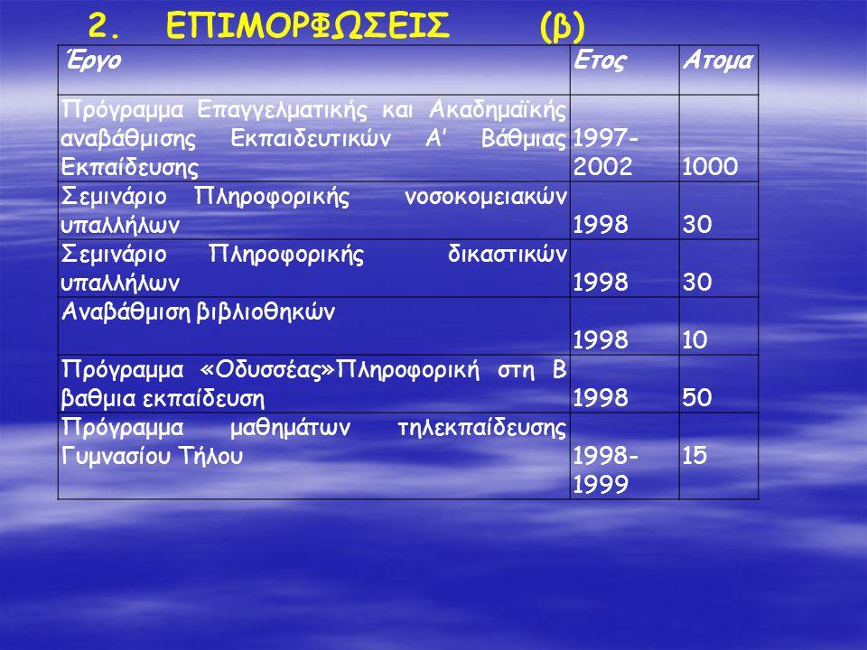ΈργοΕτοςΑτομα Πρόγραμμα Επαγγελματικής και Ακαδημαϊκής αναβάθμισης Εκπαιδευτικών Α' Βάθμιας Εκπαίδευσης 1997- 20021000 Σεμινάριο Πληροφορικής νοσοκομε