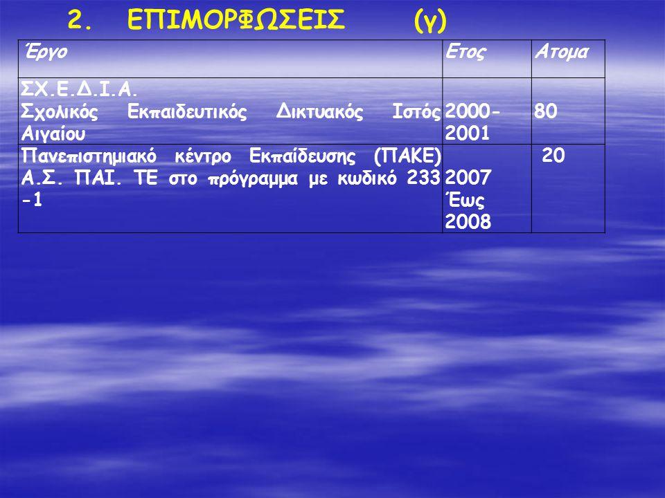 ΈργοΕτοςΑτομα ΣΧ.Ε.Δ.Ι.Α. Σχολικός Εκπαιδευτικός Δικτυακός Ιστός Αιγαίου 2000- 2001 80 Πανεπιστημιακό κέντρο Εκπαίδευσης (ΠΑΚΕ) Α.Σ. ΠΑΙ. ΤΕ στο πρόγρ
