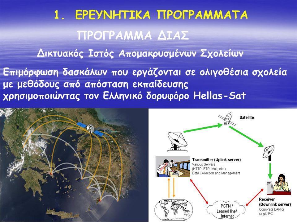ΈργοΕτοςΑτομα Διδασκαλείο Θεσσαλονίκης 199620 Erasmus199720 Σεμινάριο Ν.Ε.Λ.Ε.