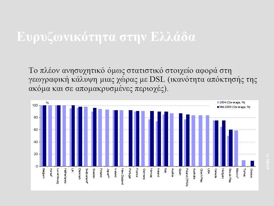 σελίδα 11 Ευρυζωνικότητα στην Ελλάδα Το πλέον ανησυχητικό όμως στατιστικό στοιχείο αφορά στη γεωγραφική κάλυψη μιας χώρας με DSL (ικανότητα απόκτησής της ακόμα και σε απομακρυσμένες περιοχές).