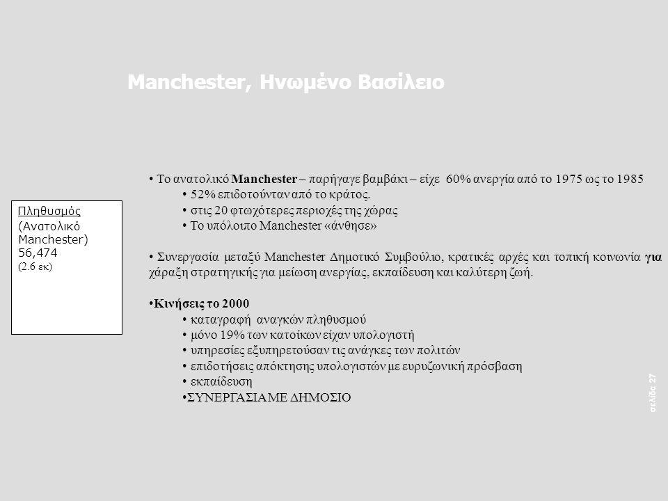 σελίδα 27 Πληθυσμός (Ανατολικό Manchester) 56,474 (2.6 εκ) Το ανατολικό Manchester – παρήγαγε βαμβάκι – είχε 60% ανεργία από το 1975 ως το 1985 52% επιδοτούνταν από το κράτος.