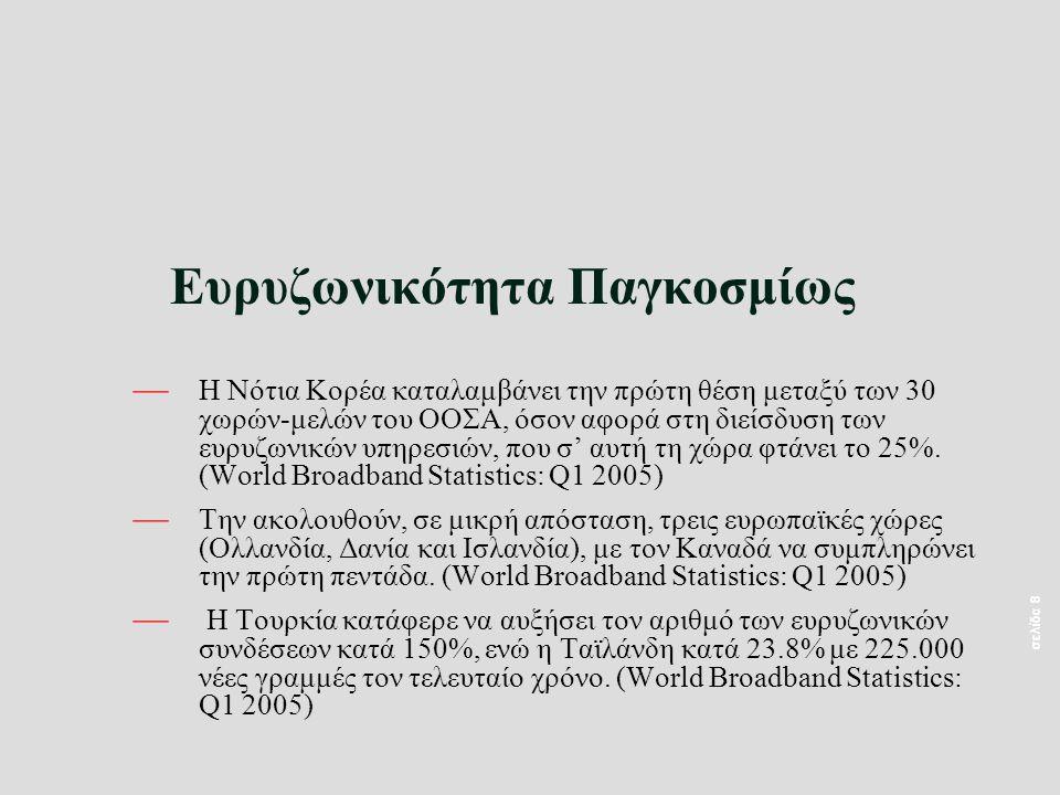 σελίδα 9 Ευρυζωνικότητα στην Ελλάδα Η ανάπτυξη της Ευρυζωνικότητας στην Ελλάδα δεν έχει προχωρήσει µε τον ίδιο ρυθμό, όπως σε άλλες χώρες.