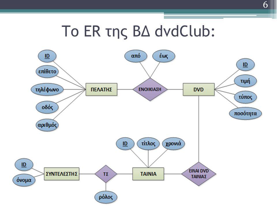 Οι σχέσεις του σχήματος: ΠΕΛΑΤΗΣ 7 ΠΕΛΑΤΗΣ: περιλαμβάνει τα στοιχεία των πελατών του dvd club.