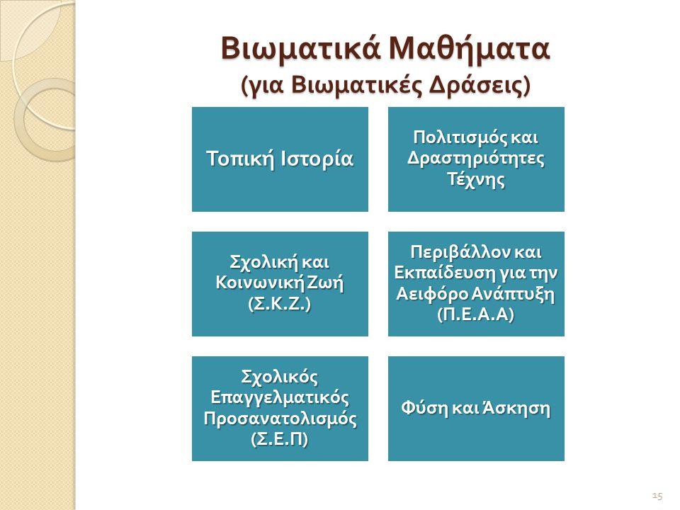Βιωματικά Μαθήματα ( για Βιωματικές Δράσεις ) Το π ική Ιστορία Πολιτισμός και Δραστηριότητες Τέχνης Σχολική και Κοινωνική Ζωή ( Σ. Κ. Ζ.) Περιβάλλον κ