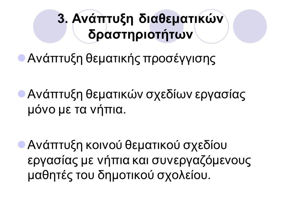 3. Ανάπτυξη διαθεματικών δραστηριοτήτων Ανάπτυξη θεματικής προσέγγισης Ανάπτυξη θεματικών σχεδίων εργασίας μόνο με τα νήπια. Ανάπτυξη κοινού θεματικού