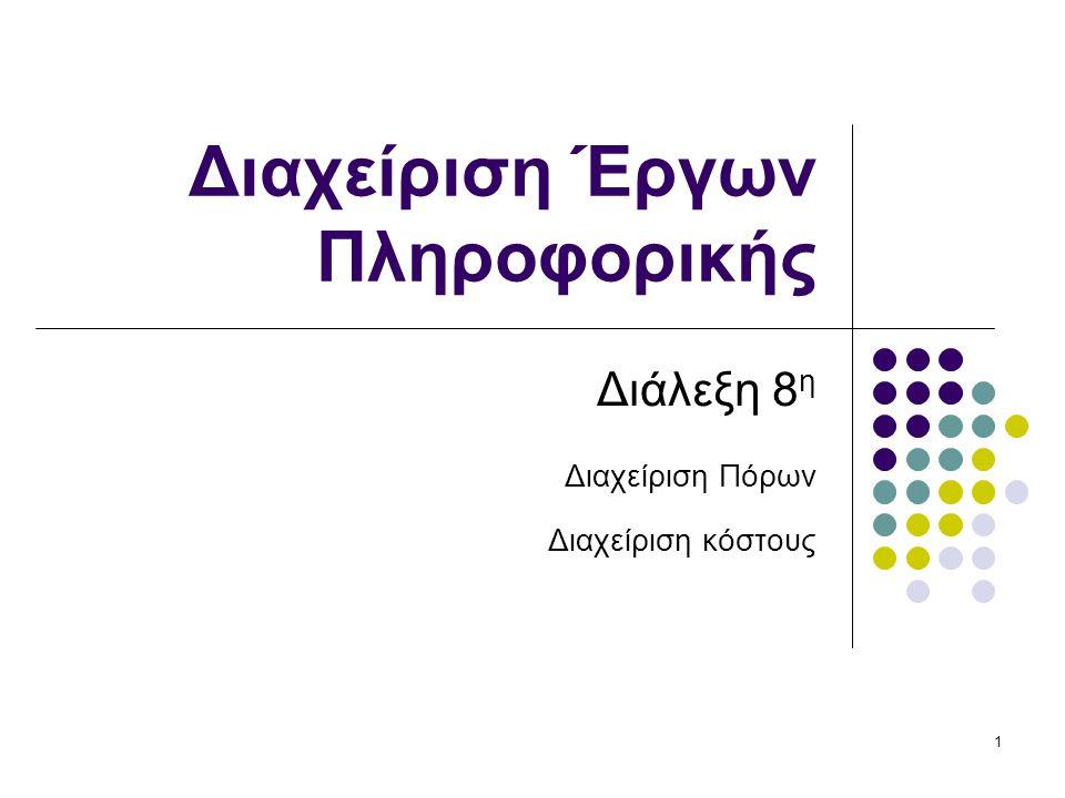 Διαχείριση Έργων Πληροφορικής 2010-112 Βέλτιστη χρήση πόρων r: το άθροισμα των απαιτούμενων πόρων d: η διάρκεια του έργου σε χρονικές μονάδες