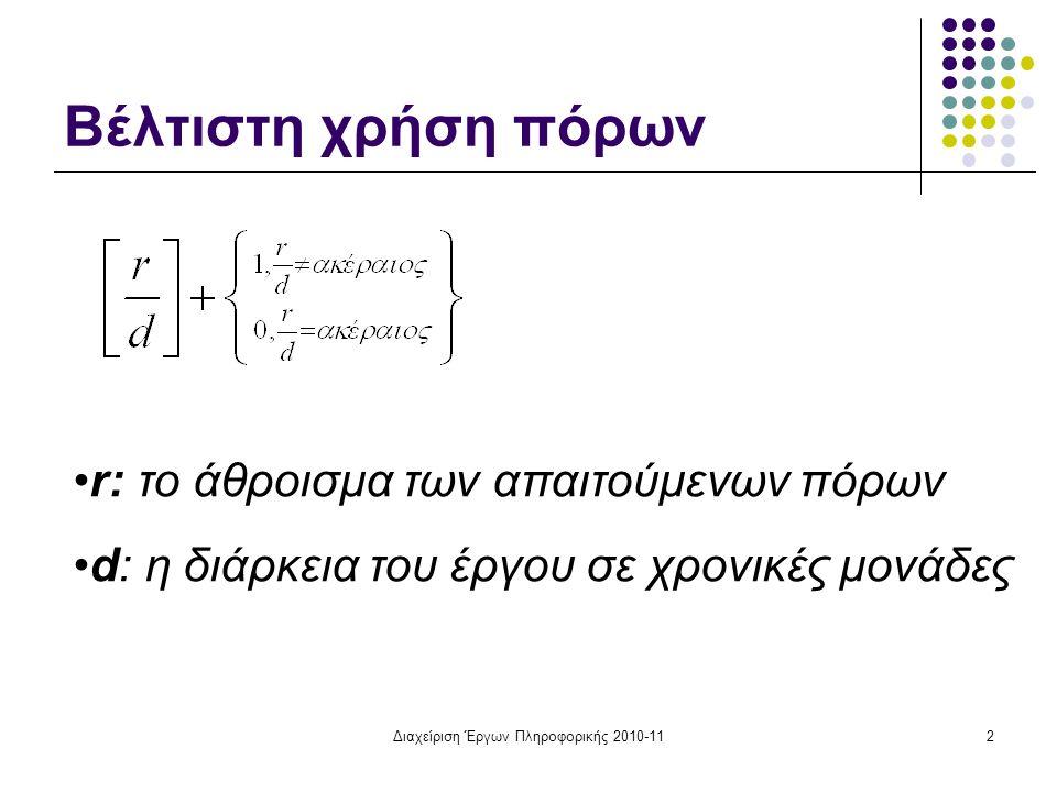 Διαχείριση Έργων Πληροφορικής 2010-1113 Αλγόριθμοι εξομάλυνσης αιχμών στην ανάθεση πόρων 3 ος αλγόριθμος Με βάση τον αλγόριθμο του Burgess, η αποτελεσματικότερη εξομάλυνση επιτυγχάνεται με την ελαχιστοποίηση του αθροίσματος των τετραγώνων των απαιτήσεων για πόρους ανά χρονική μονάδα