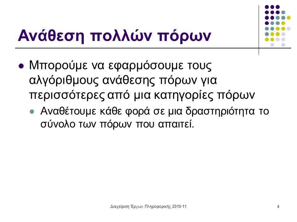 Διαχείριση Έργων Πληροφορικής 2010-115 Άσκηση 8 (συνέχεια) Δραστ.Διάρκ.Πόροι ΑΠόροι Β (1,2)242 (1,3)542 (2,3)000 (2,5)432 (3,4)321 (3,5)412 (4,5)222