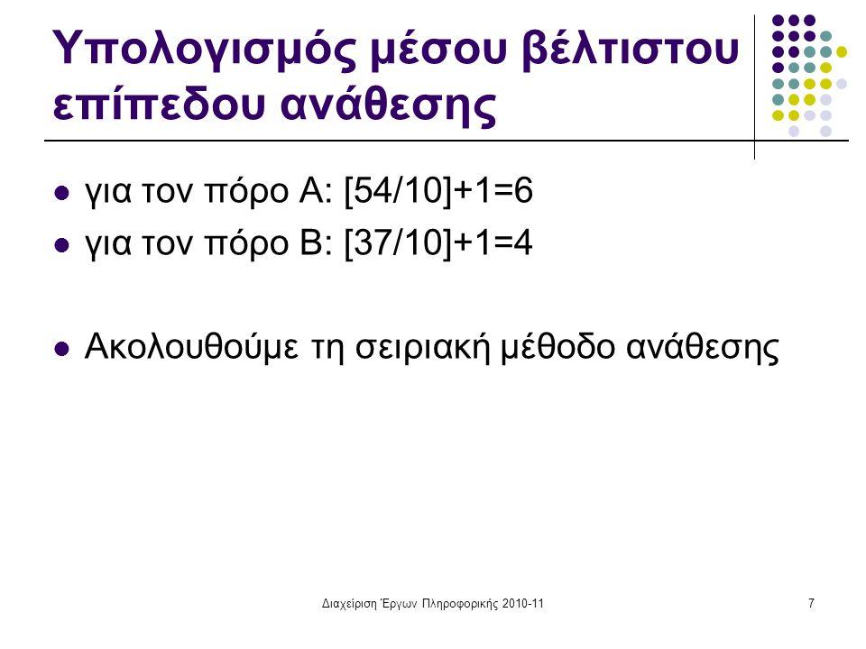 Διαχείριση Έργων Πληροφορικής 2010-1128 Αλγόριθμος προσδιορισμού καμπύλης διάρκειας - άμεσου κόστους 1.